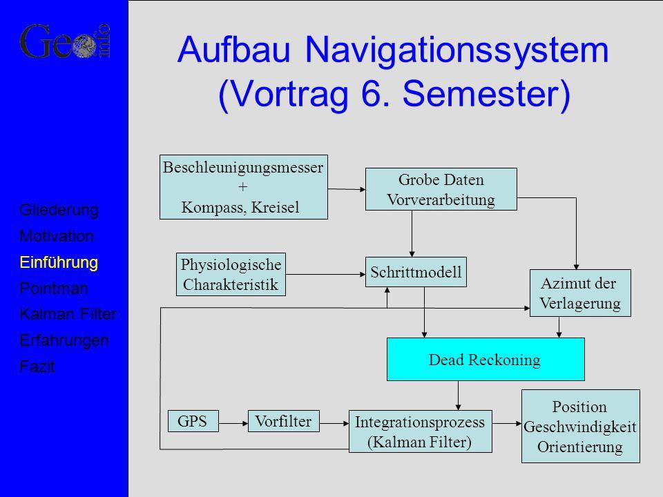 Aufbau Navigationssystem (Vortrag 6. Semester)