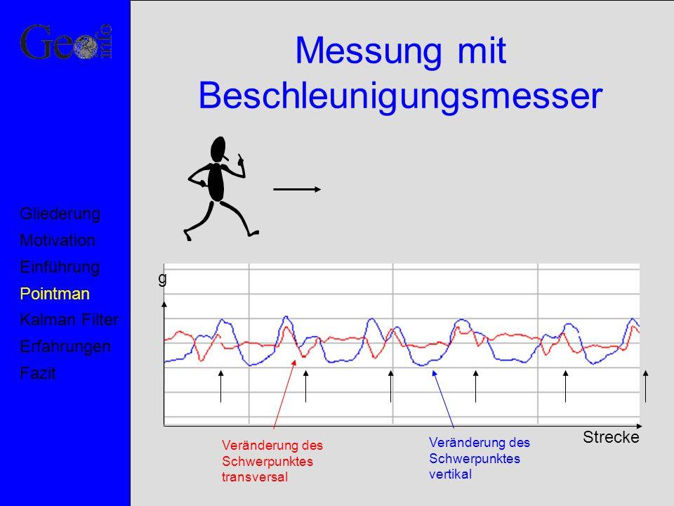 Messung mit Beschleunigungsmesser