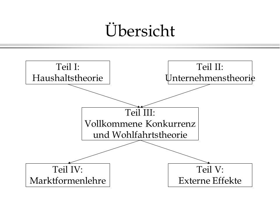 Übersicht Teil I: Haushaltstheorie Teil II: Unternehmenstheorie