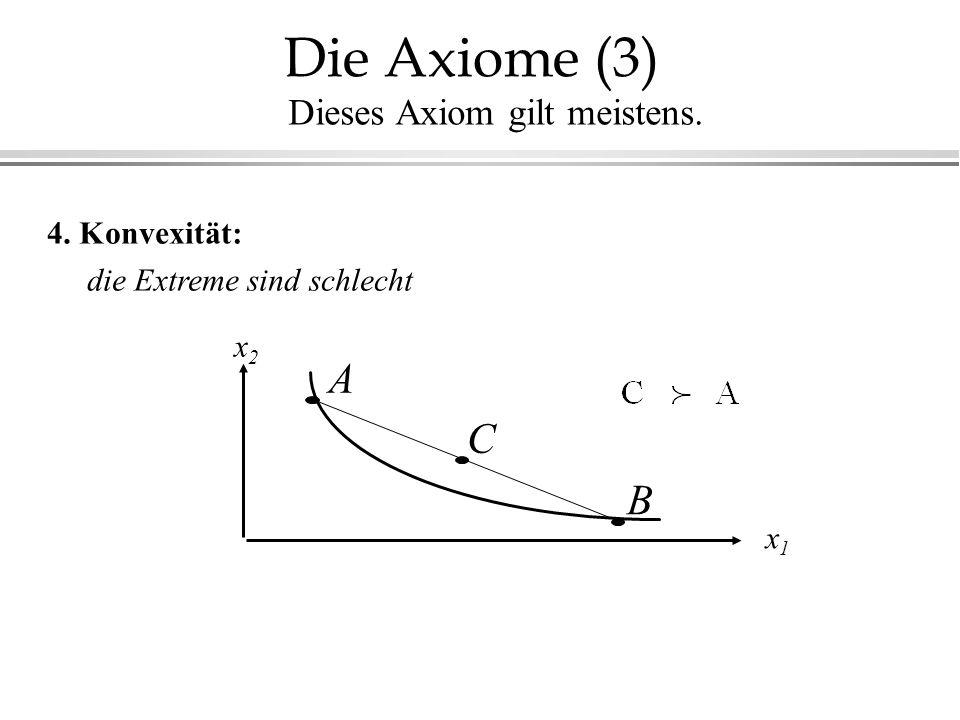 Die Axiome (3) A C B Dieses Axiom gilt meistens. 4. Konvexität: