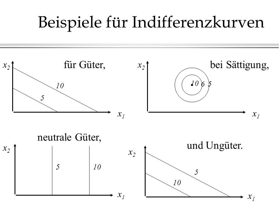 Beispiele für Indifferenzkurven