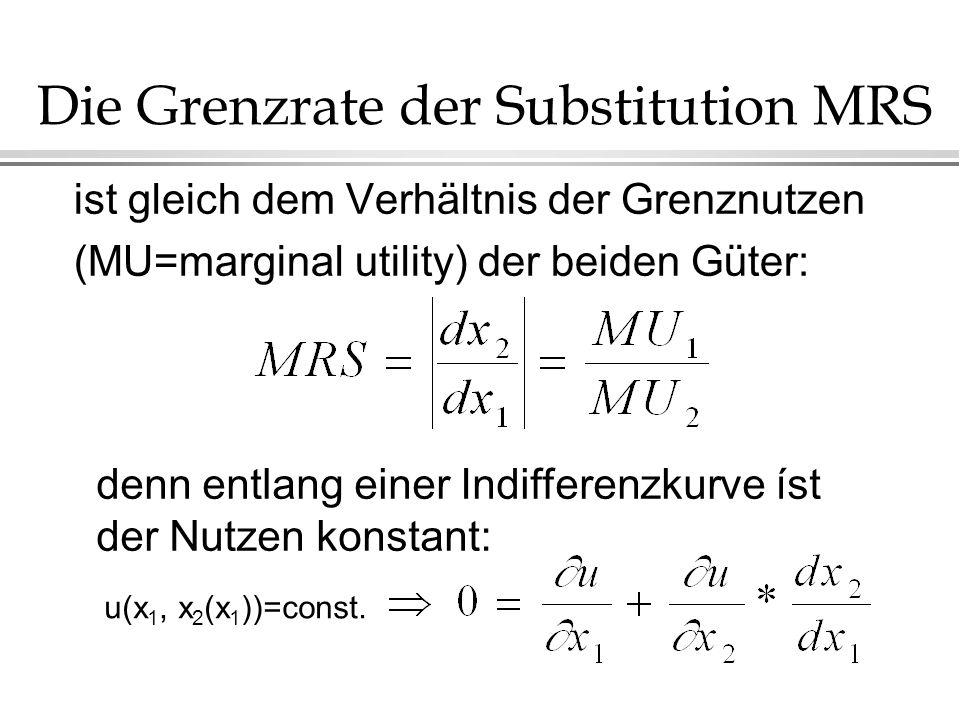 Die Grenzrate der Substitution MRS