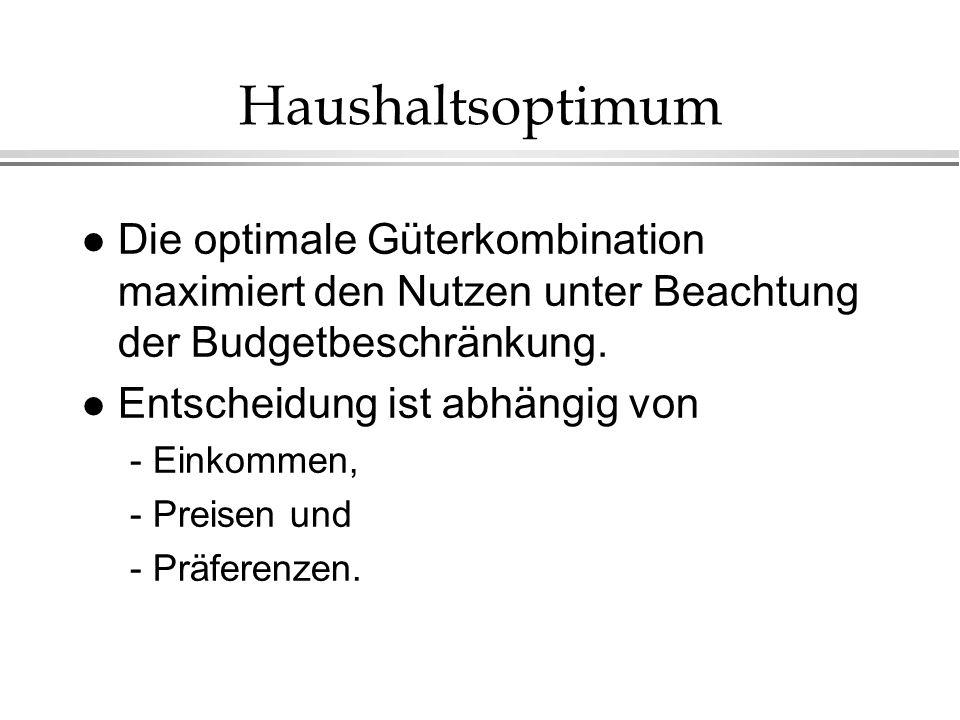 Haushaltsoptimum Die optimale Güterkombination maximiert den Nutzen unter Beachtung der Budgetbeschränkung.