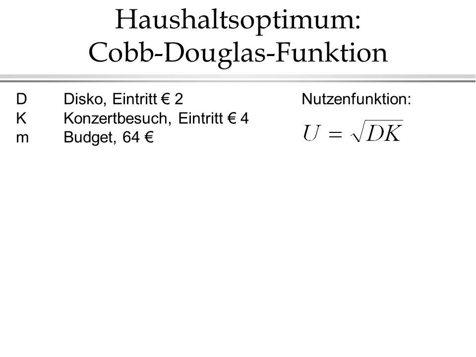 Haushaltsoptimum: Cobb-Douglas-Funktion