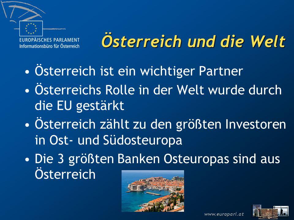 Österreich und die Welt