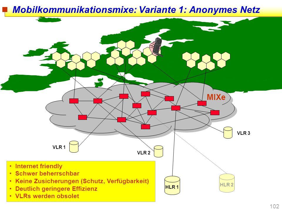 Mobilkommunikationsmixe: Variante 1: Anonymes Netz