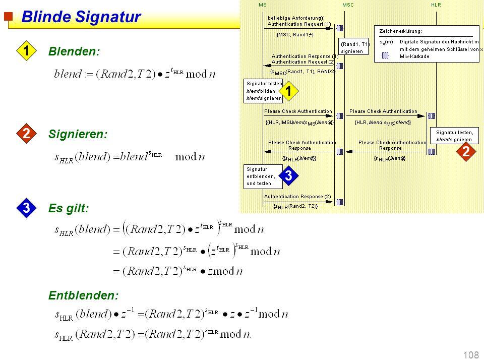 Blinde Signatur 1 Blenden: 1 2 Signieren: 2 3 3 Es gilt: Entblenden:
