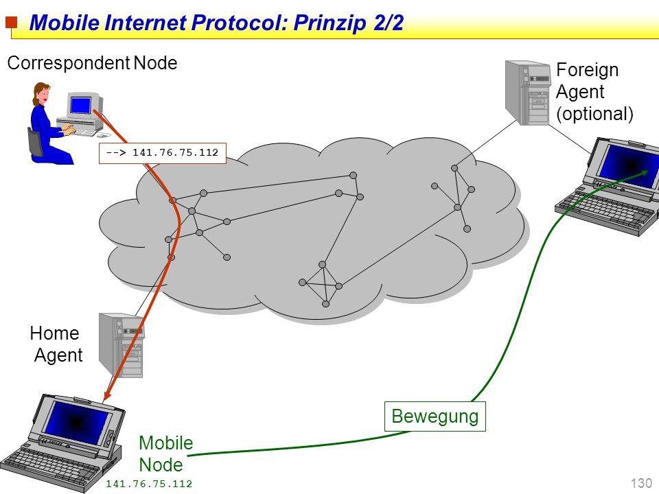 Mobile Internet Protocol: Prinzip 2/2