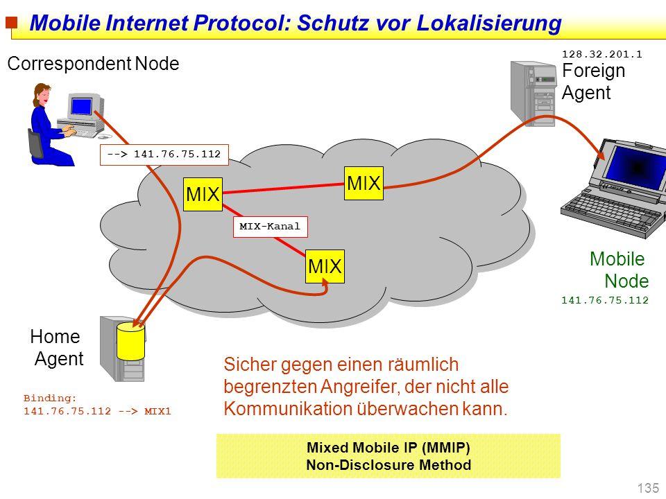 Mobile Internet Protocol: Schutz vor Lokalisierung