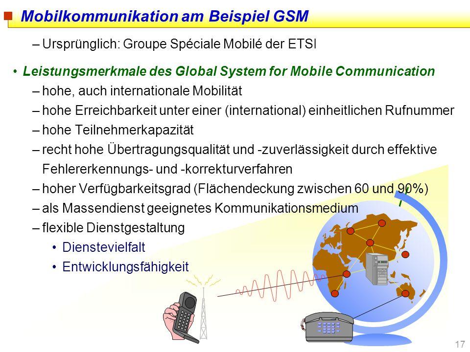 Mobilkommunikation am Beispiel GSM