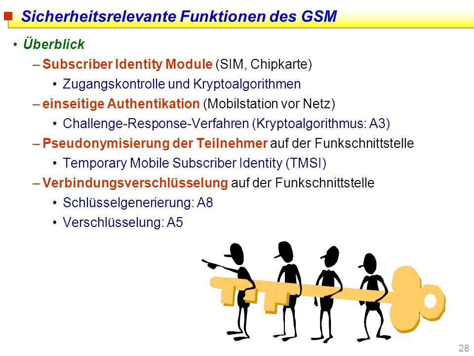 Sicherheitsrelevante Funktionen des GSM