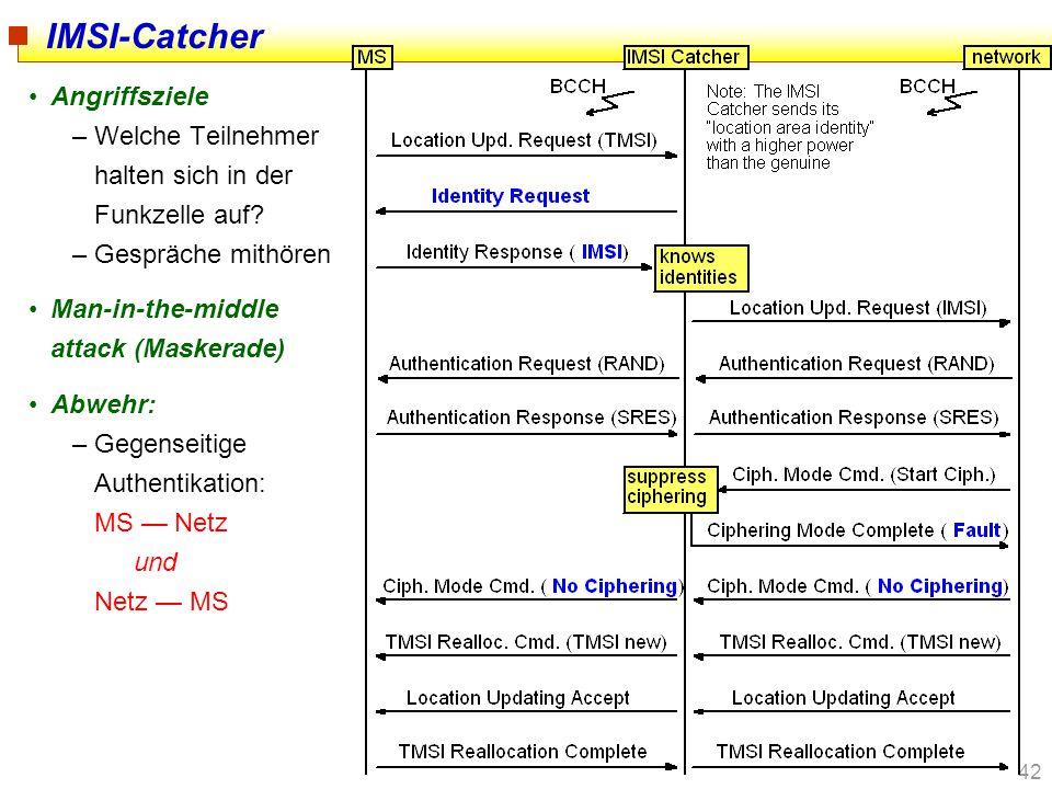 IMSI-Catcher Angriffsziele