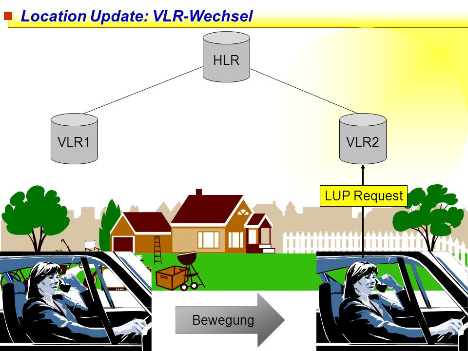 Location Update: VLR-Wechsel