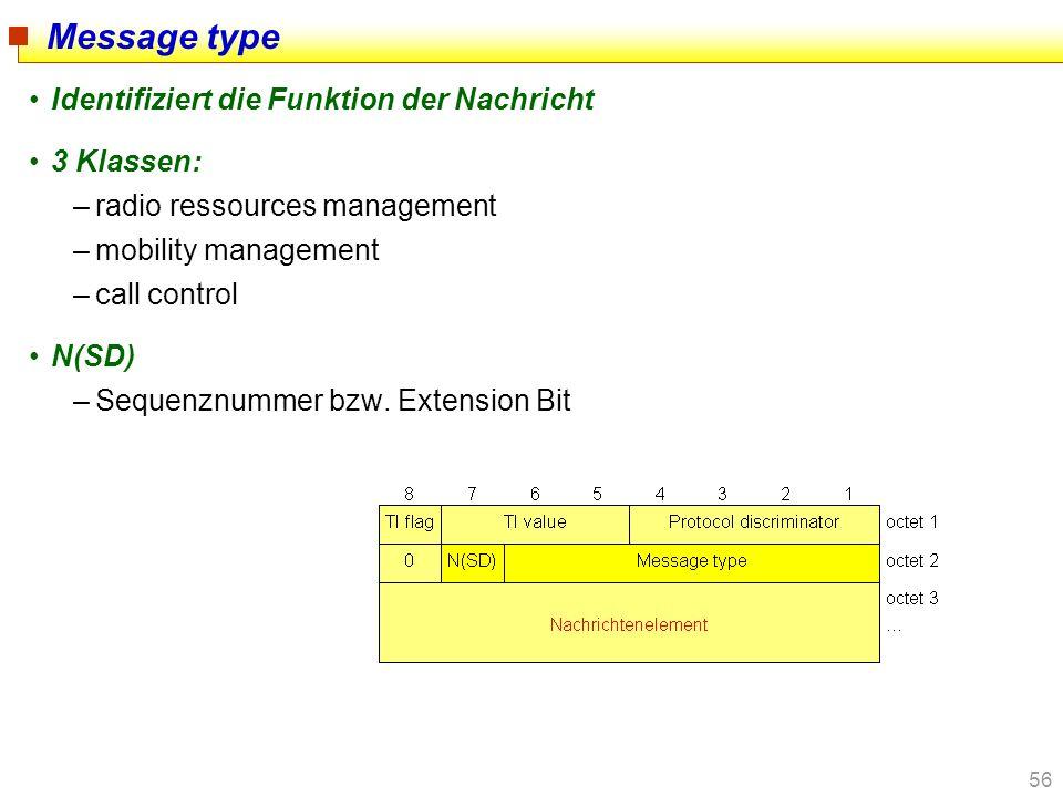Message type Identifiziert die Funktion der Nachricht 3 Klassen: