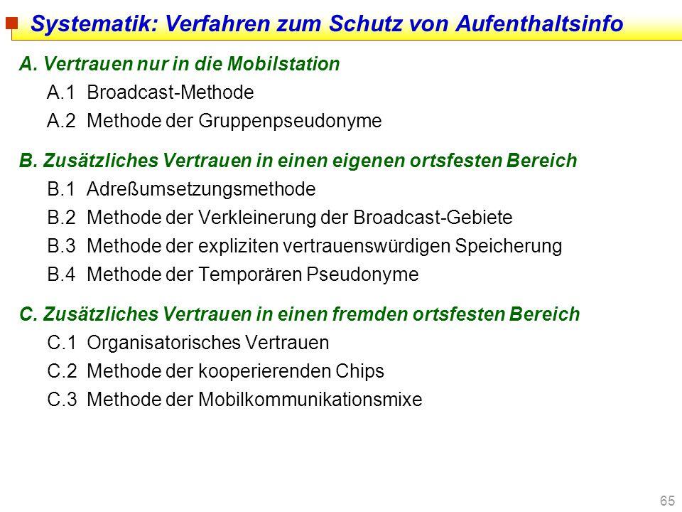 Systematik: Verfahren zum Schutz von Aufenthaltsinfo