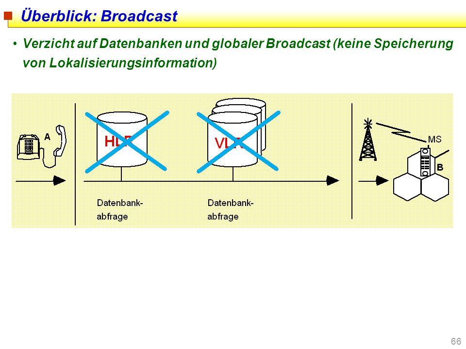 Überblick: Broadcast Verzicht auf Datenbanken und globaler Broadcast (keine Speicherung von Lokalisierungsinformation)