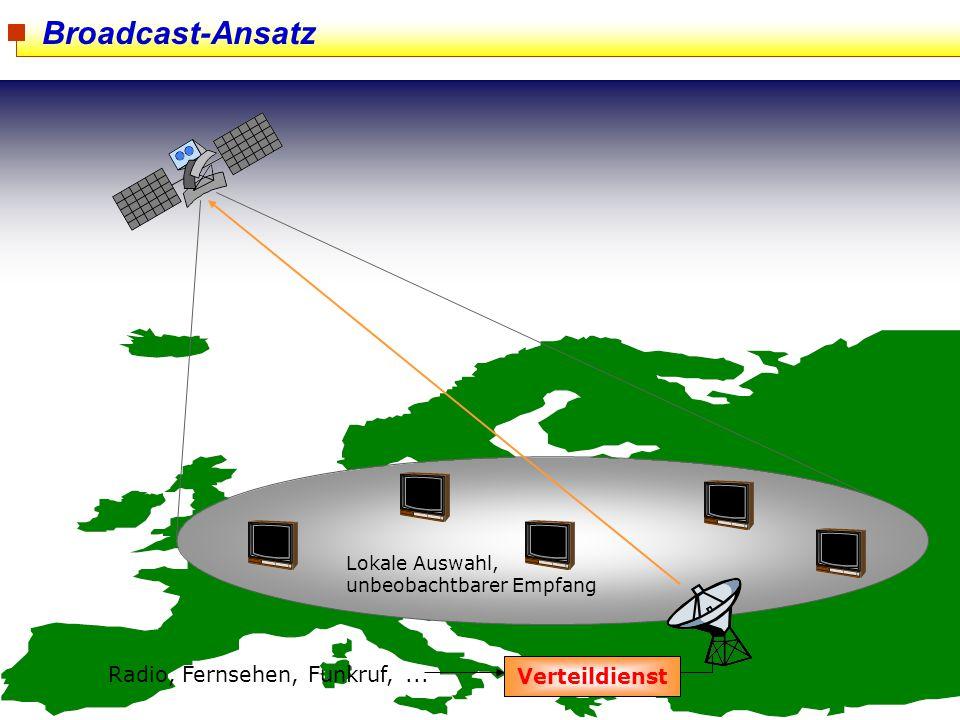 Broadcast-Ansatz Radio, Fernsehen, Funkruf, ... Verteildienst