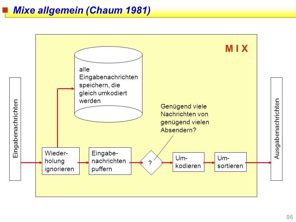 Mixe allgemein (Chaum 1981)