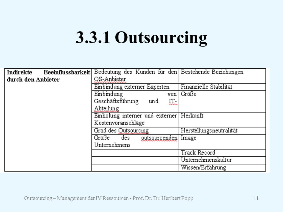 3.3.1 Outsourcing Outsourcing – Management der IV Ressourcen - Prof. Dr. Dr. Heribert Popp