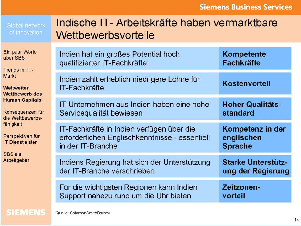 Outsourcing – Management der IV Ressourcen - Prof. Dr. Dr