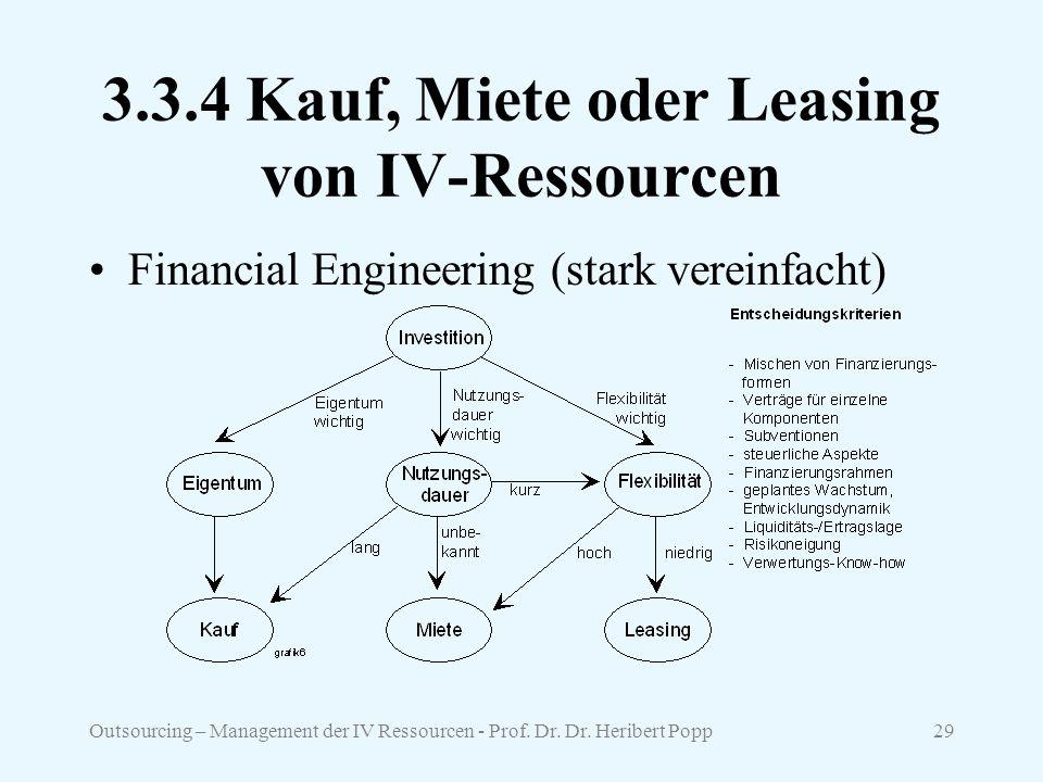3.3.4 Kauf, Miete oder Leasing von IV-Ressourcen