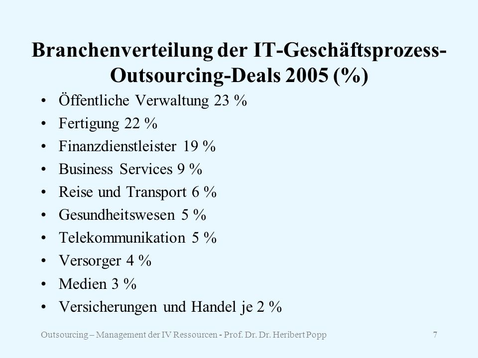 Branchenverteilung der IT-Geschäftsprozess-Outsourcing-Deals 2005 (%)