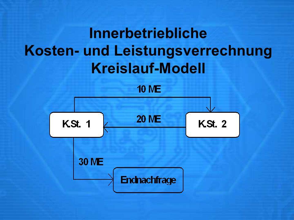 Innerbetriebliche Kosten- und Leistungsverrechnung Kreislauf-Modell