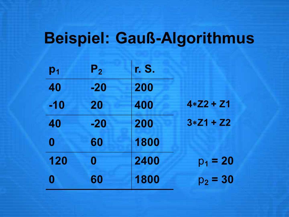 Beispiel: Gauß-Algorithmus