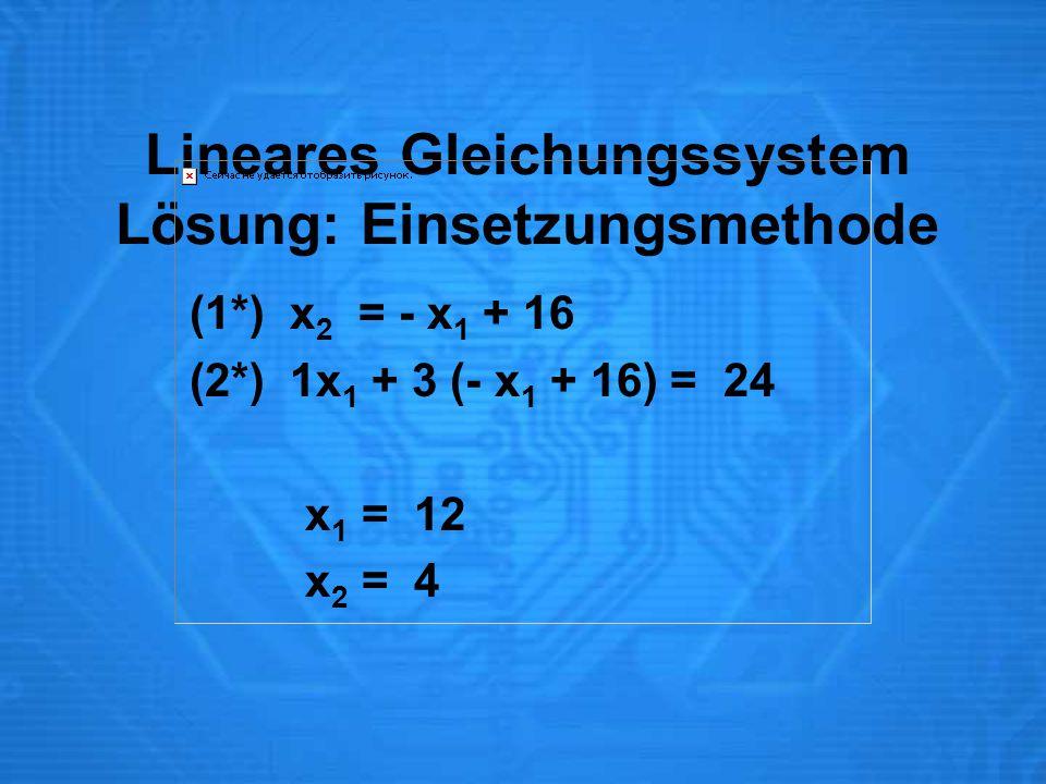Lineares Gleichungssystem Lösung: Einsetzungsmethode