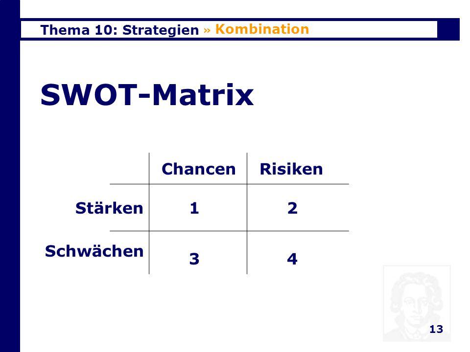 » Kombination SWOT-Matrix Chancen Risiken Schwächen Stärken 1 2 3 4