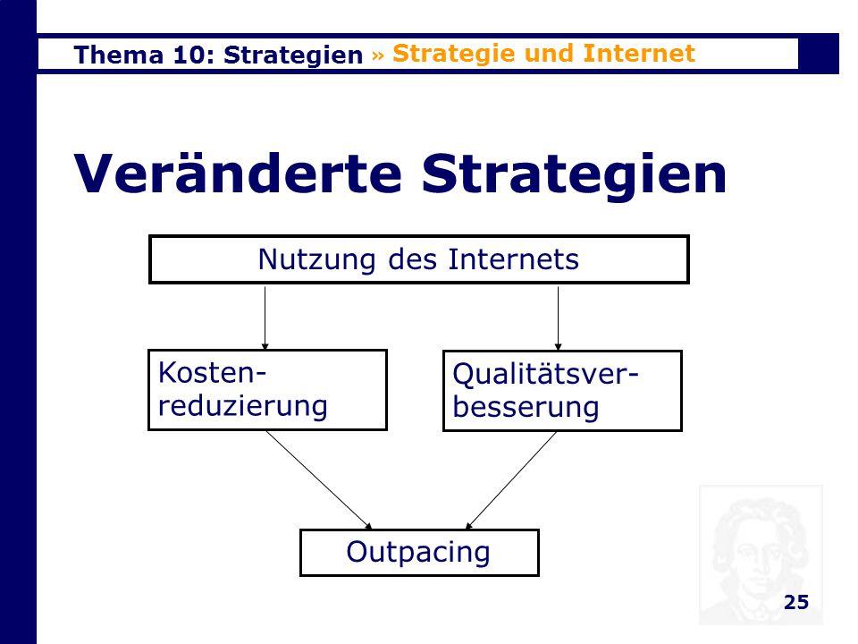 Veränderte Strategien