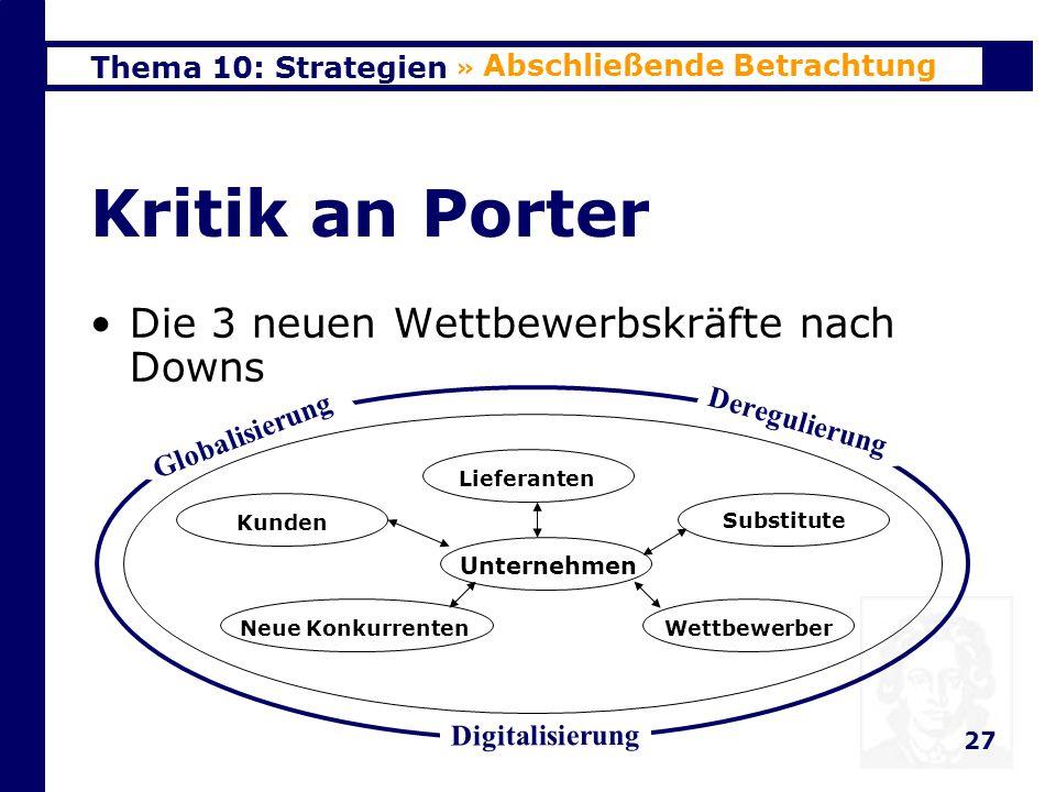 Kritik an Porter Die 3 neuen Wettbewerbskräfte nach Downs