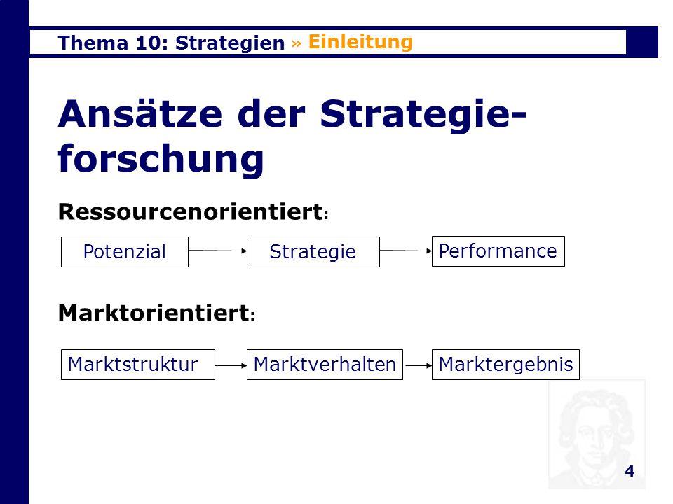 Ansätze der Strategie-forschung