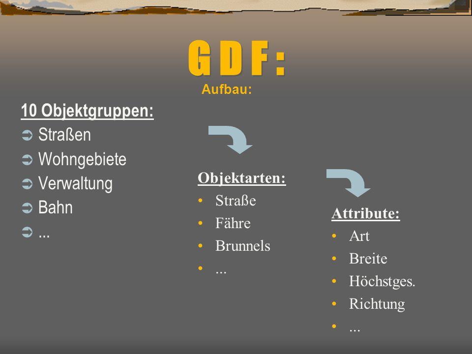 G D F : 10 Objektgruppen: Straßen Wohngebiete Verwaltung Bahn ...