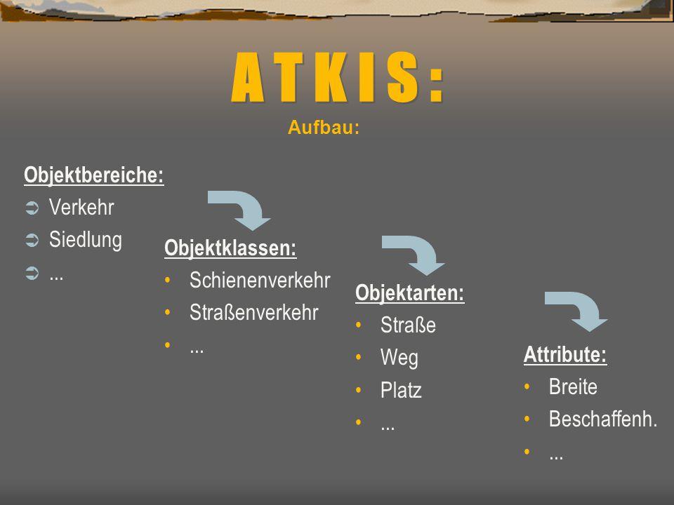 A T K I S : Objektbereiche: Verkehr Siedlung ... Objektklassen: