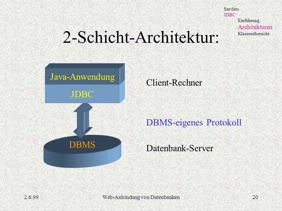 2-Schicht-Architektur:
