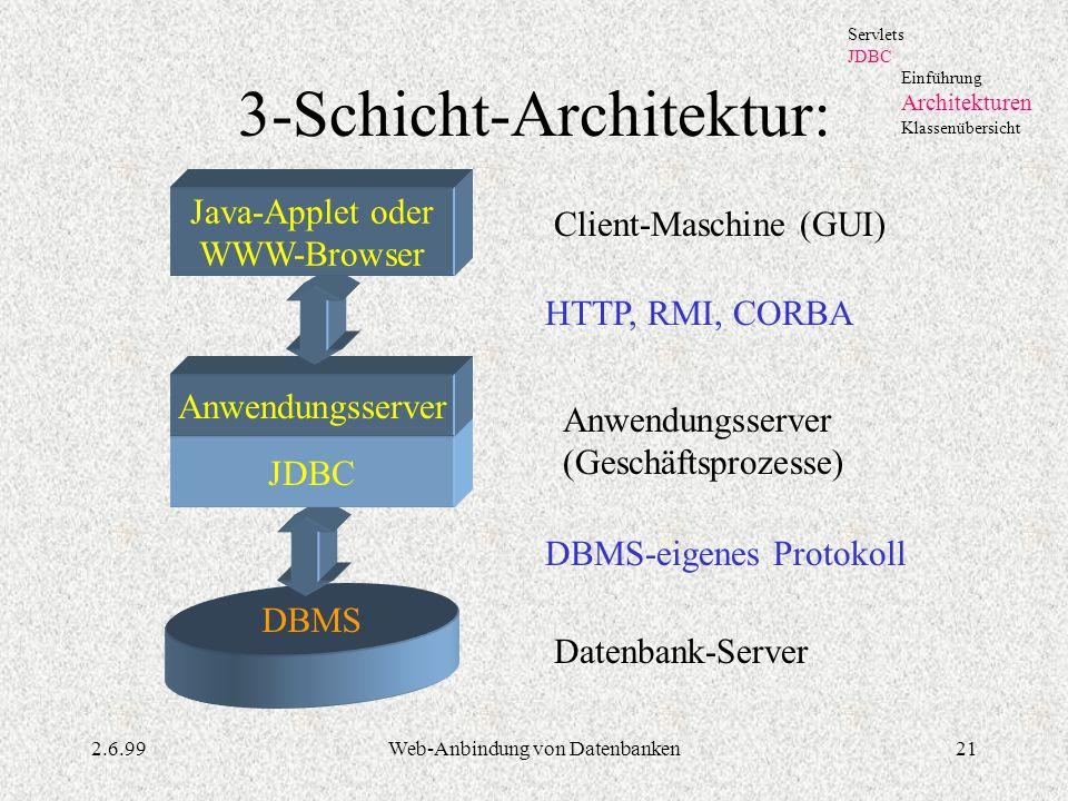 3-Schicht-Architektur: