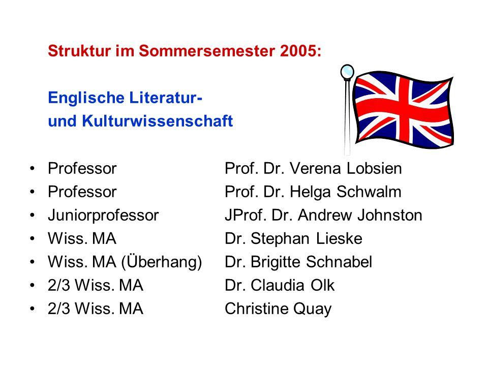 Struktur im Sommersemester 2005: