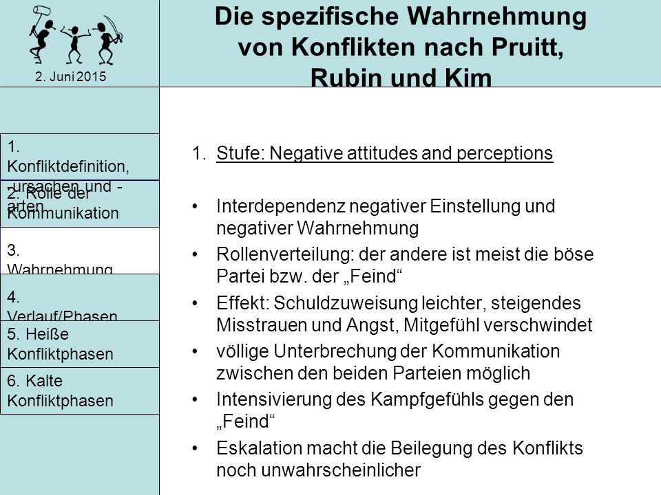 Die spezifische Wahrnehmung von Konflikten nach Pruitt, Rubin und Kim