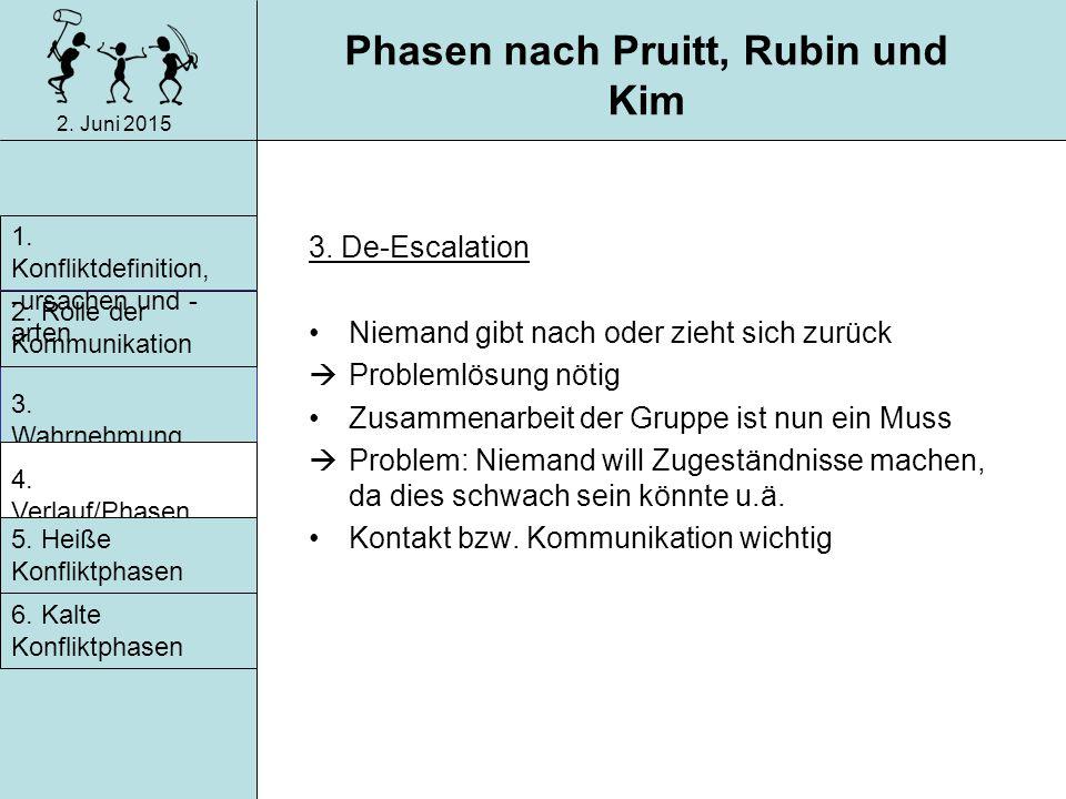 Phasen nach Pruitt, Rubin und Kim