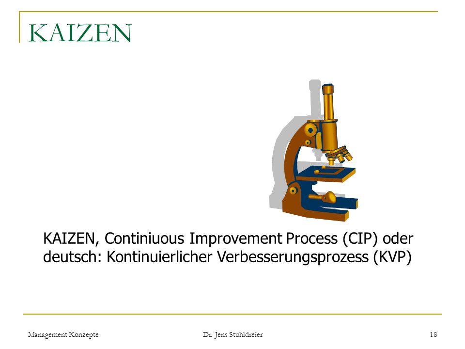 KAIZEN KAIZEN, Continiuous Improvement Process (CIP) oder deutsch: Kontinuierlicher Verbesserungsprozess (KVP)