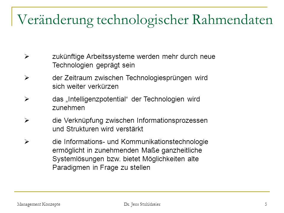 Veränderung technologischer Rahmendaten