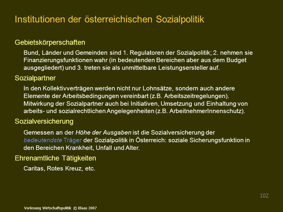 Institutionen der österreichischen Sozialpolitik