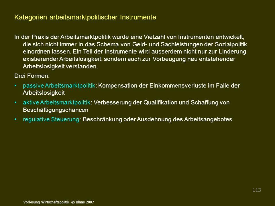 Kategorien arbeitsmarktpolitischer Instrumente