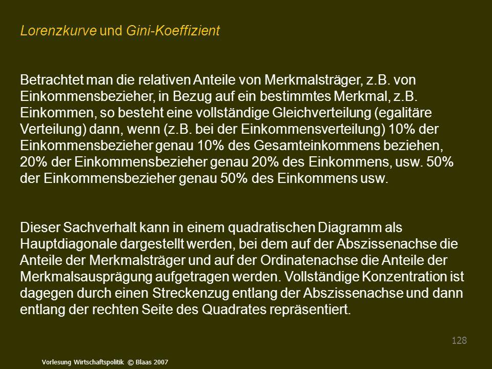 Lorenzkurve und Gini-Koeffizient