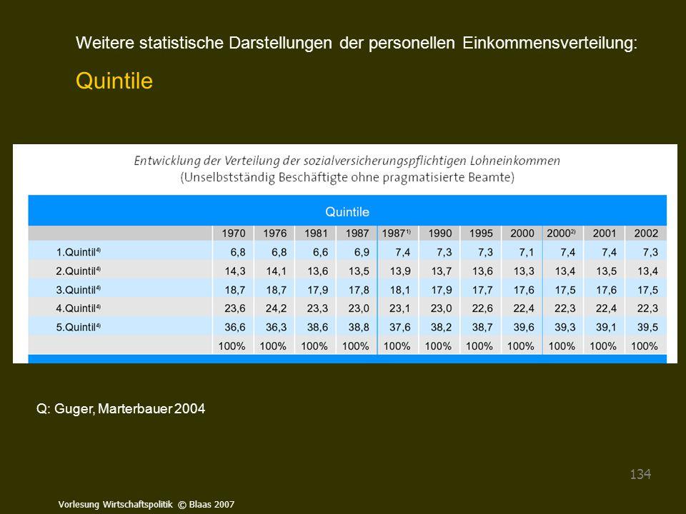 Weitere statistische Darstellungen der personellen Einkommensverteilung: