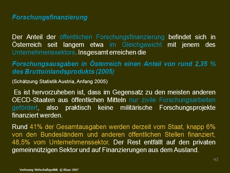 Forschungsfinanzierung