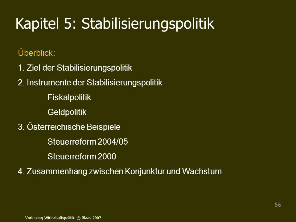 Kapitel 5: Stabilisierungspolitik