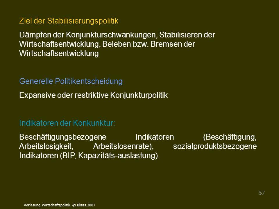 Ziel der Stabilisierungspolitik