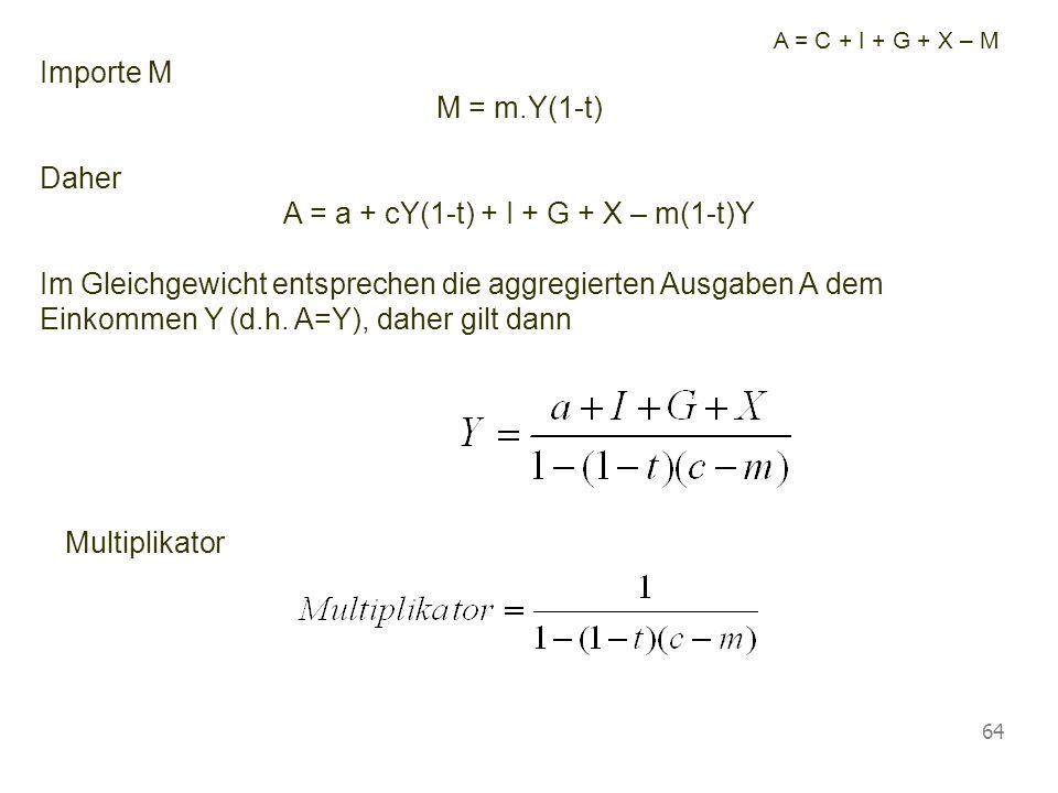 A = a + cY(1-t) + I + G + X – m(1-t)Y